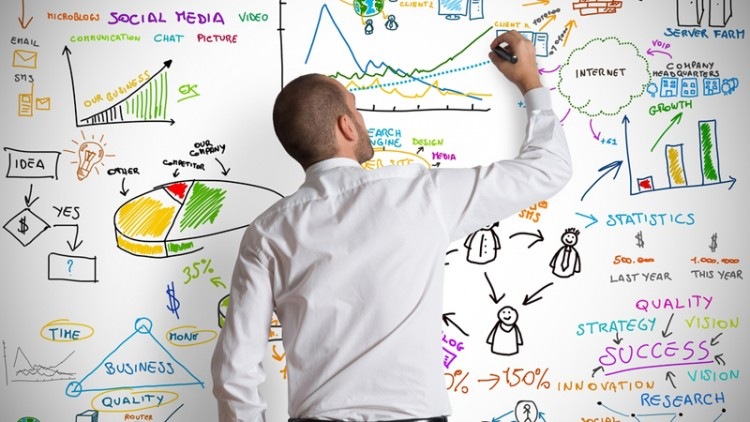 Role of Market Research In Business