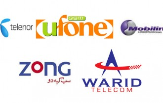 User Base of Telco's In Pakistan