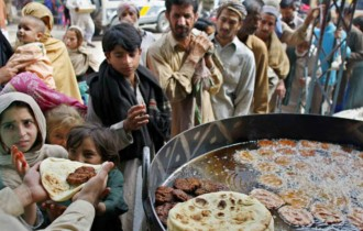 The Global Hunger Index 2016 & Pakistan